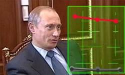 Putin_reiting